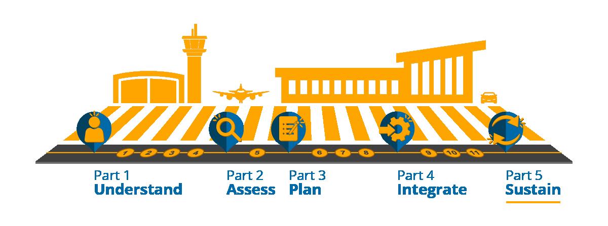 Roadmap_Part 05